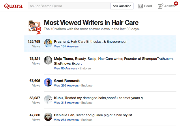 Most viewed writer in Hair Care on Quora.com